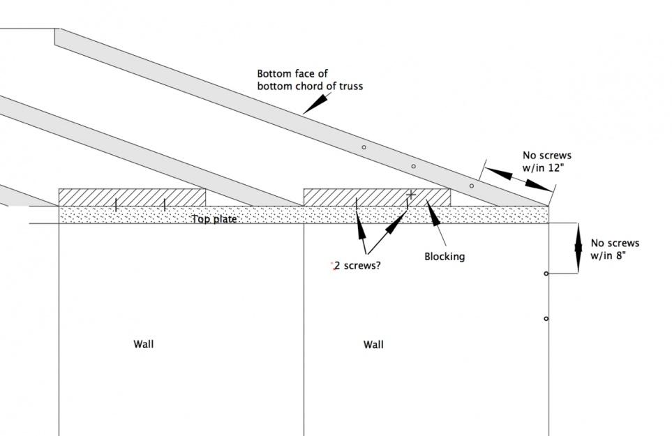 Sheet rock and truss uplift-ceiling-rock-screw-pattern.jpg