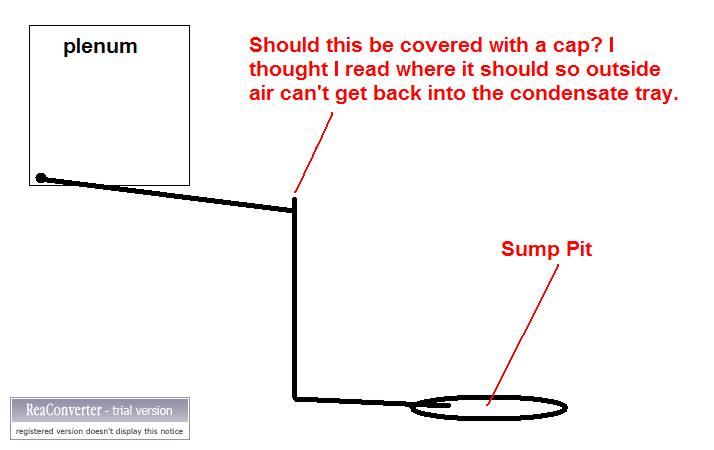 Bad smell from central air unit-central-air-diagram.jpg