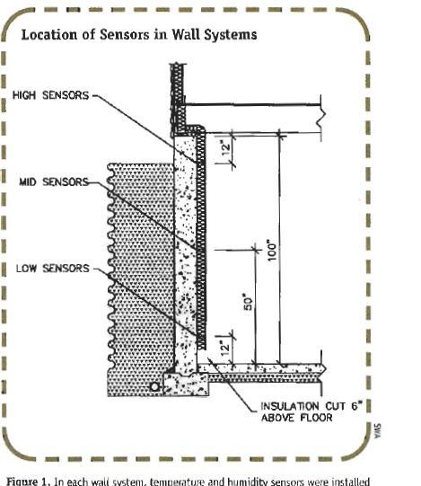 newbie insulation/framing basement help-challenges-basement-insulation.jpg