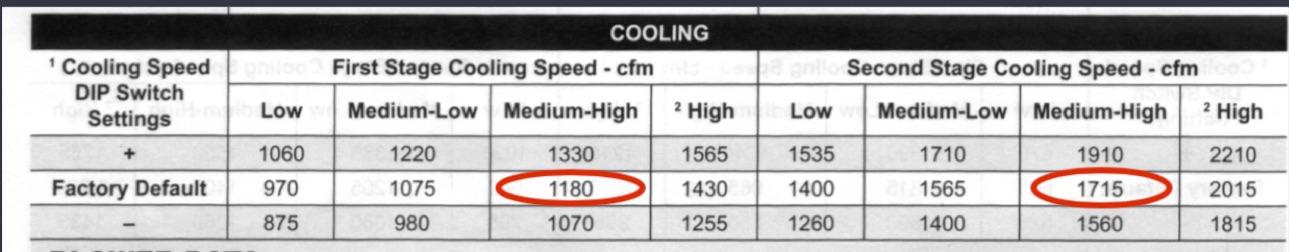 Slow down A/C Fan?-chart.jpg