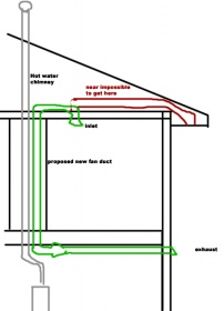 Can I Vent A Bathroom Fan In The Basement? - Building & Construction - DIY Chatroom Home Improvement Forum
