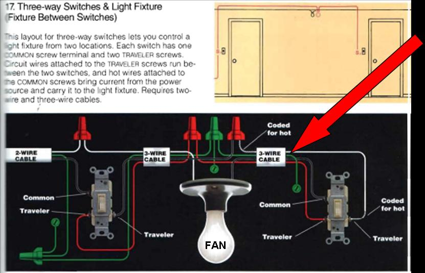 Two Ceiling Fans in the same Circuit-circuit.jpg
