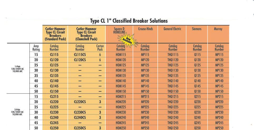 crouse hinds replacement breaker electrical diy chatroom home crouse hinds replacement breaker classified breaker list jpg