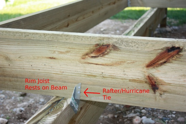 Space between joist and beam on deck-closeup-rimjoist.jpg