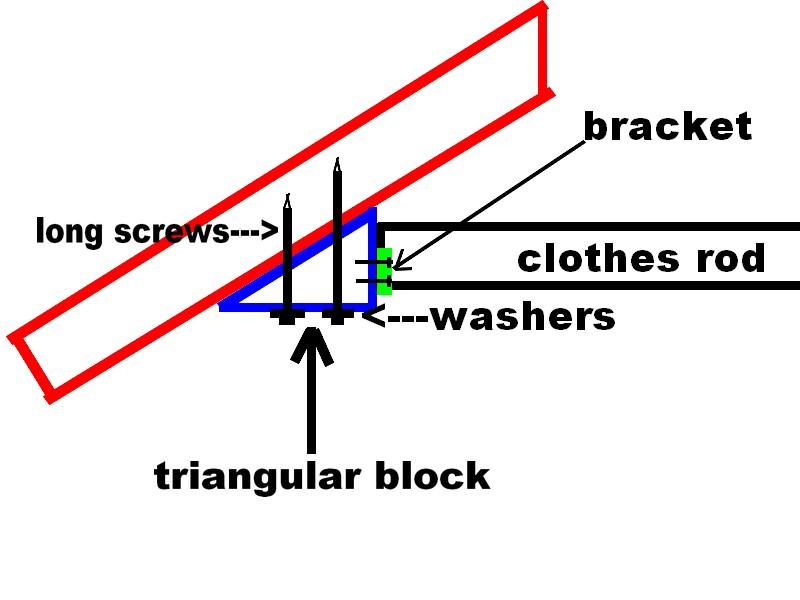 Installing a closet bar on an angled wall-clothesrod.jpg