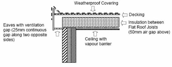 Cold Deck flat roof and insulation question...-cold-deck.jpg