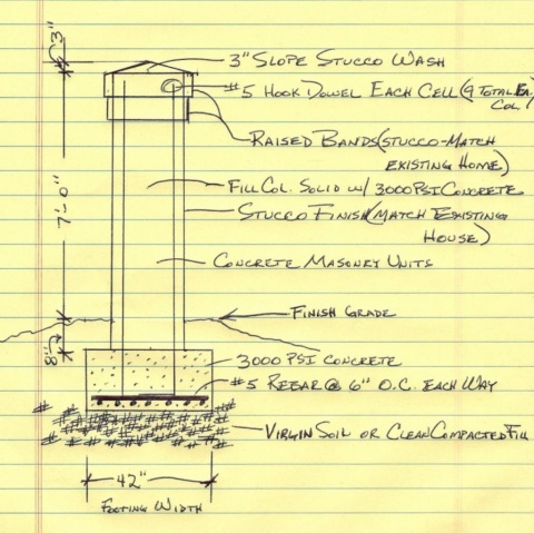 Constructing Concrete Gate Columns - How big a footer is necessary?-cols.jpg