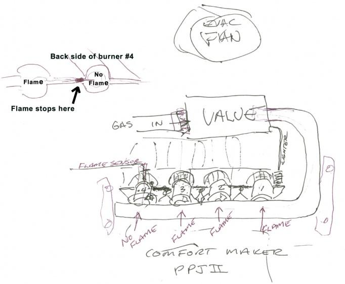 Comfortmaker RPJ-II - won't stay lit-comfortmaker.jpg