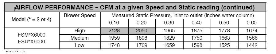 Indoor Boiler Question-comfortmaker-pressure.jpg