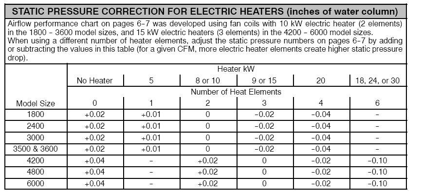 Indoor Boiler Question-comfortmaker-pressure2.jpg