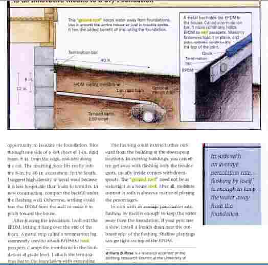 "Foundation Waterproofing, ""ground roofing""-compressed-jpeg.jpg"