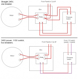 Electrical Wiring in the Home: air compressor/ pressure switch