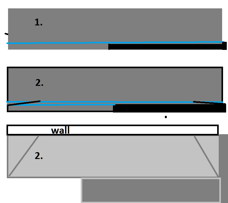 Advice for setting ip slab of concrete-concrete-slope..png