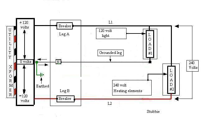 Installing Service In Shed.-cooktop-circuit.jpg