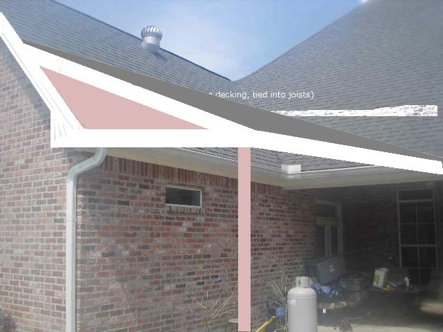 How to tie low pitch roof into sides of house or build up for Building onto your existing home