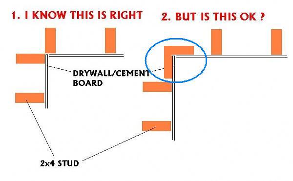 is it OK if studs do not meet in the very corner ?-corner-stud-l-shape.jpg