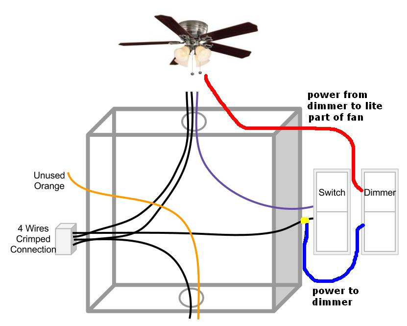 Ceiling Fan Light On Dimmer Switch Fan On Normal Switch Diy Home Improvement Forum