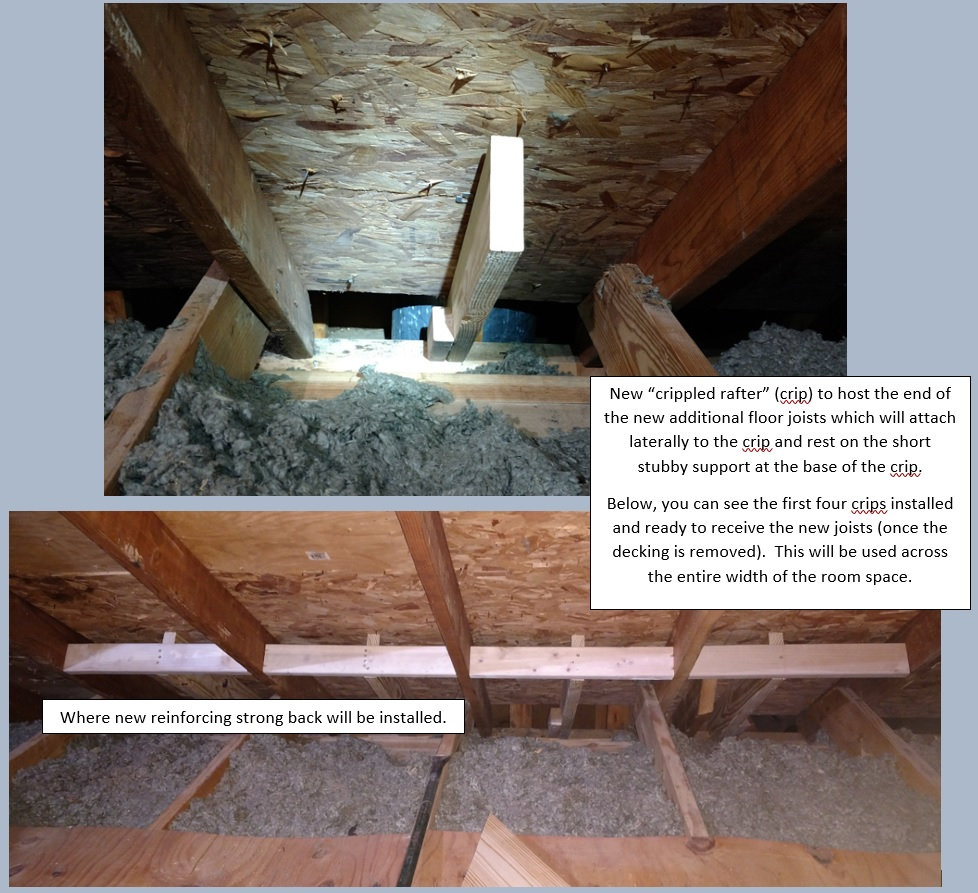 Preparing Attic Space for Future Upgrade-crippled-rafters.jpg