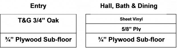 Tile Plywood Sub-Floor Help-cross-section.jpg
