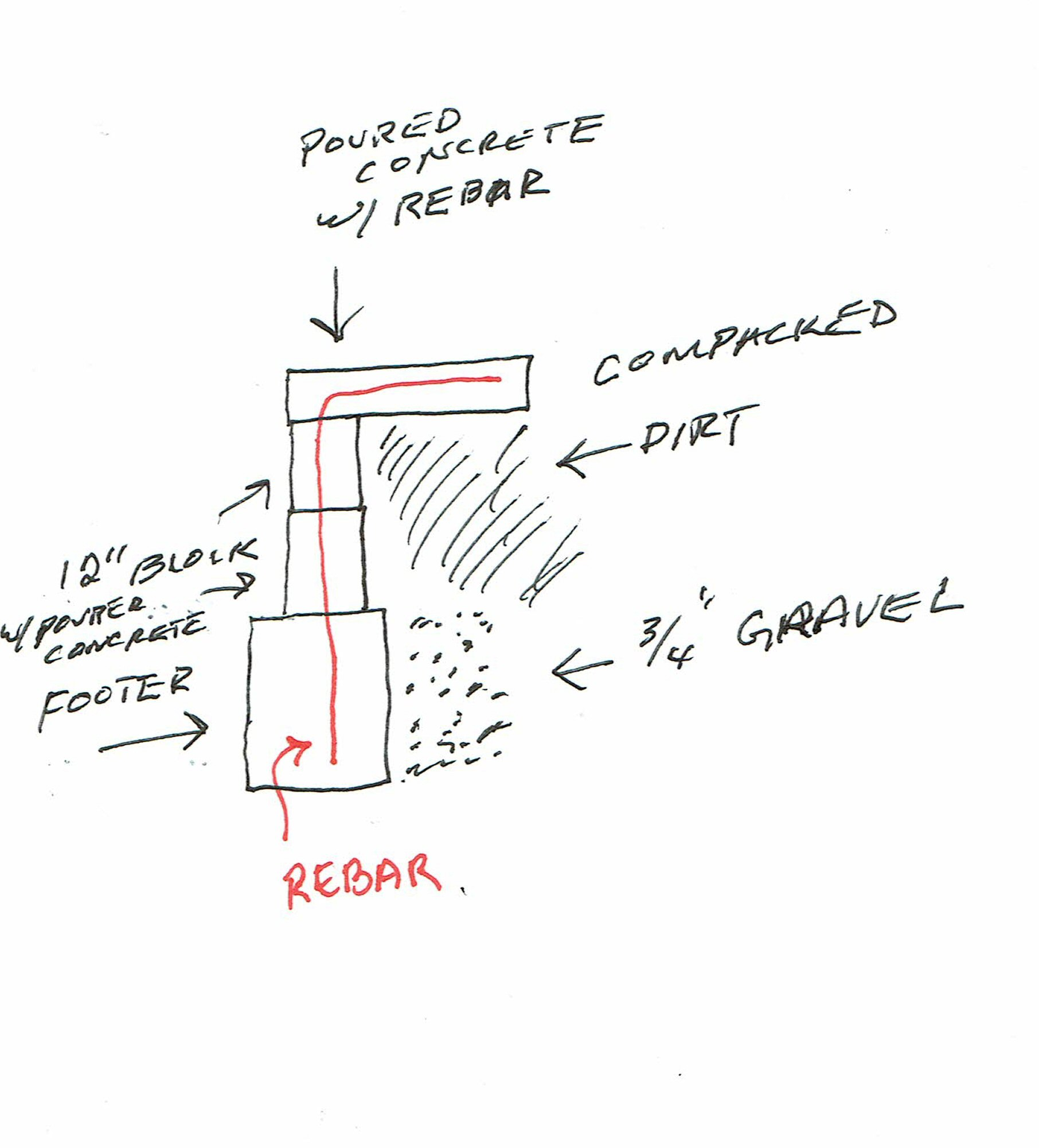 Problem making concrete stairs-cross-section.jpg