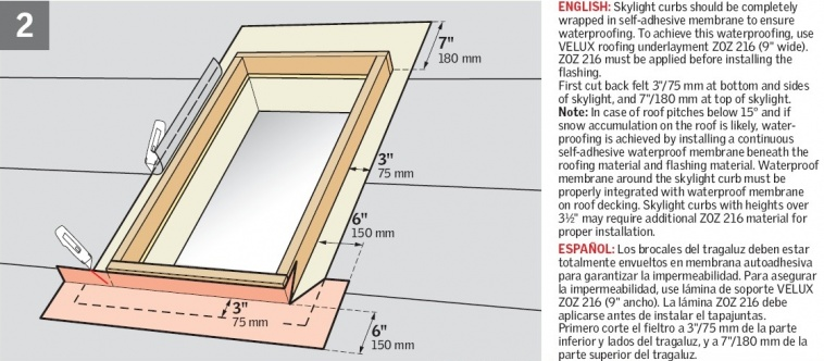 Skylight And Roof Replacement And I And W Shield Roofing