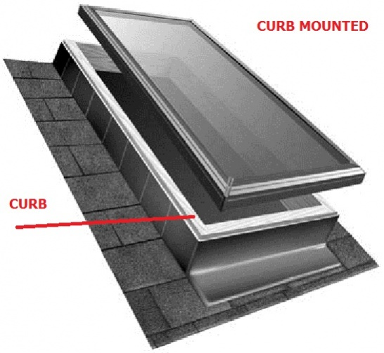Does skylight need replacing?-curb_mount.jpg