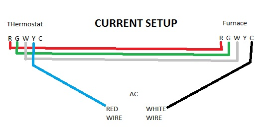 honeywell rth9580wf thermostat wiring question hvac diywi fi smart thermostat (rth9580wf
