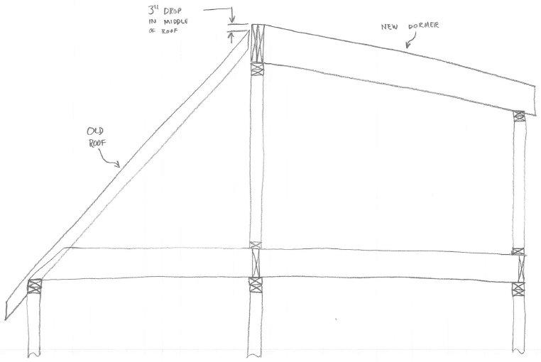 fix a sagging roof ridge...??-current-profile.jpg
