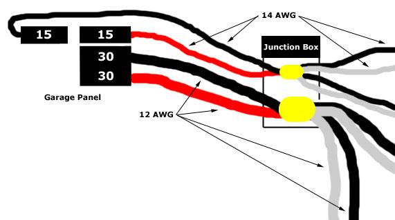 Garage/Shop Renovation-current_wiring.jpg