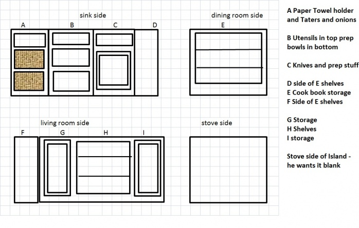 Thoughts on kitchen layout??-d-kitchen-island.jpg