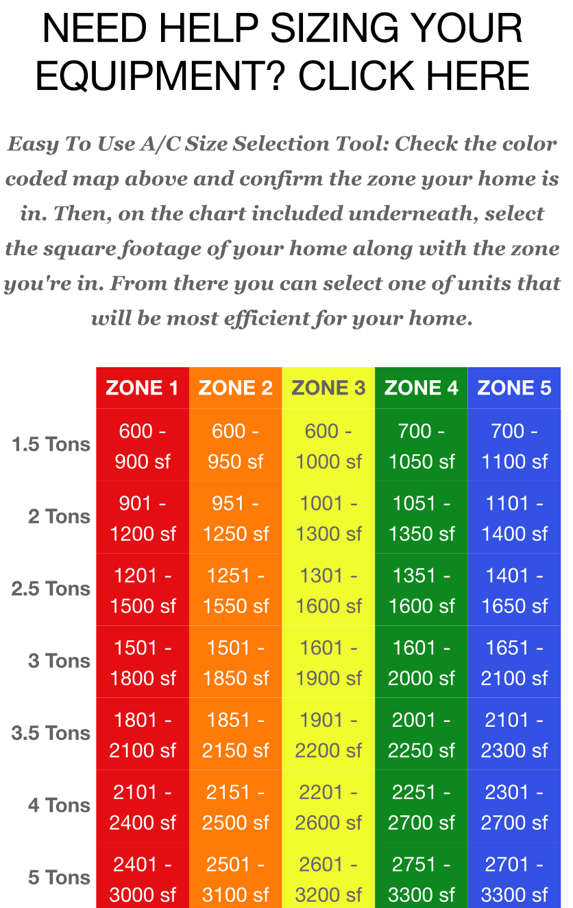 Heat pump size recommendation-dc19c50a-e727-44dc-bce3-3c41b3d485c9.jpeg