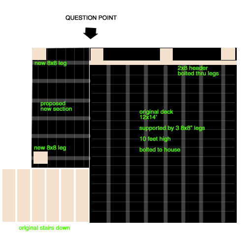 deck addition - possible?-deck-addition.jpg