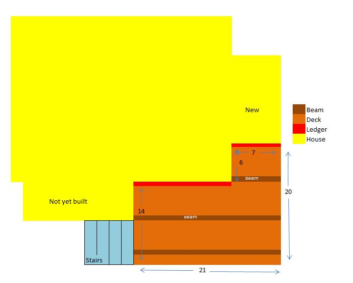 Deck Ledger needed for non-load deck attachment?-deck-concept.jpg
