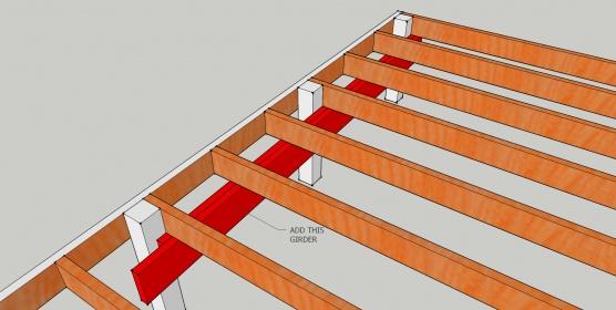 Questions on a deck I just built.-deck-girder-2.jpg