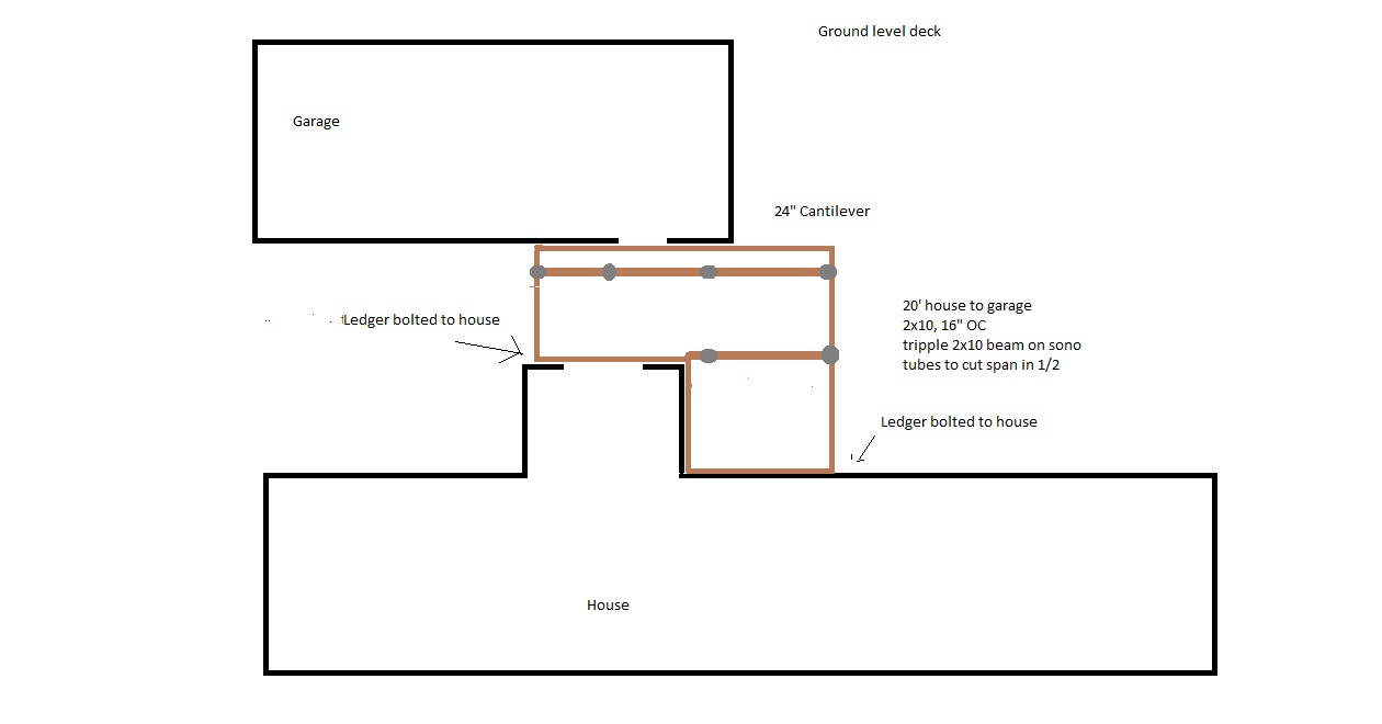 Ground level deck design-deck.jpg