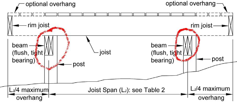 Post and beam attachment-deck-picture.jpg