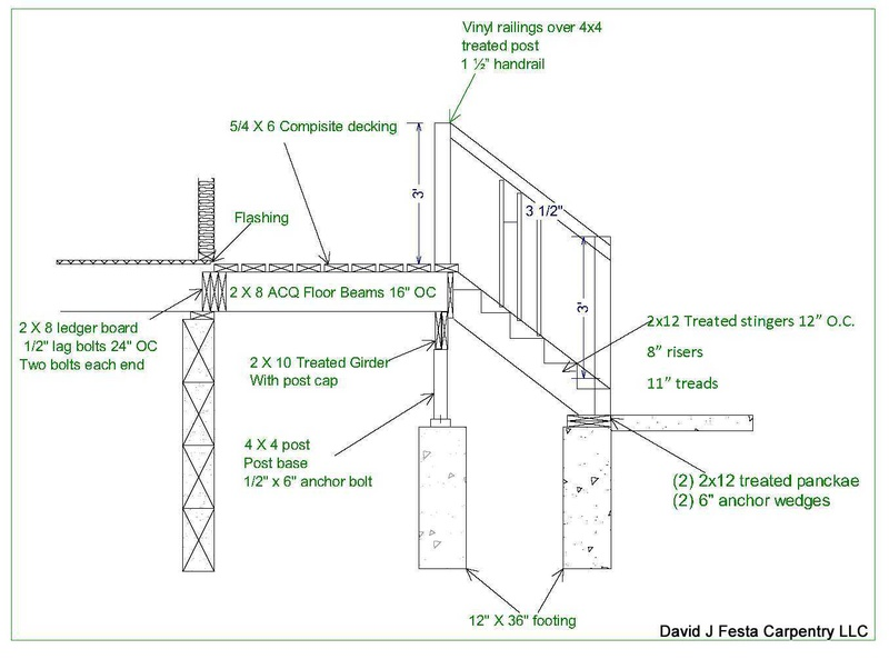 Nj Building Code Stairs
