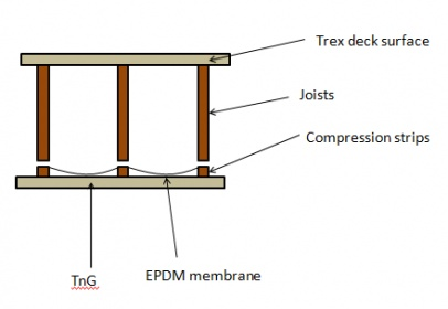 Under-deck patio lighting-deck-x-section.jpg