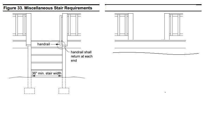 deck egress width-deck_opening.jpg