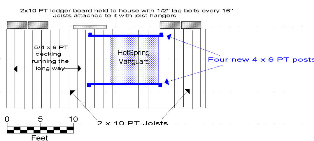 adding support for new hot tub on an existing deck