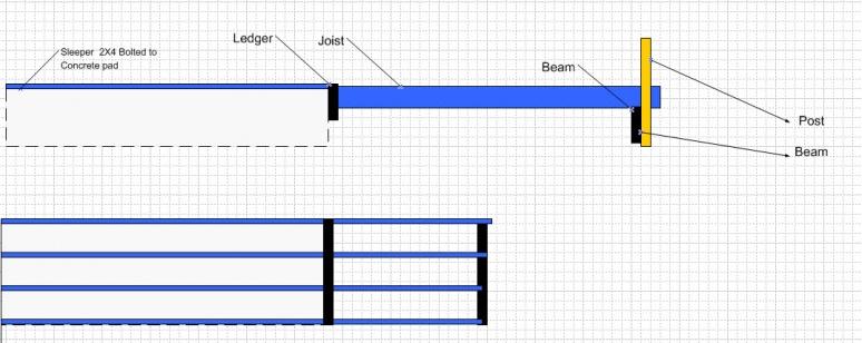 adding a deck to existing concrete porch-decking.jpg