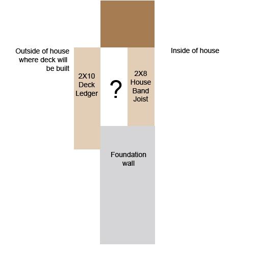 deck ledger question-deckledgerquestion.jpg
