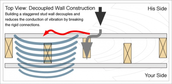 Drywall...Ultralight vs Standard?-decoupled_construction_pathway.jpg
