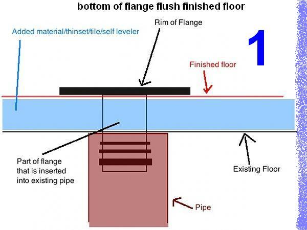"Toilet flange ""too tall""-dia1.jpg"