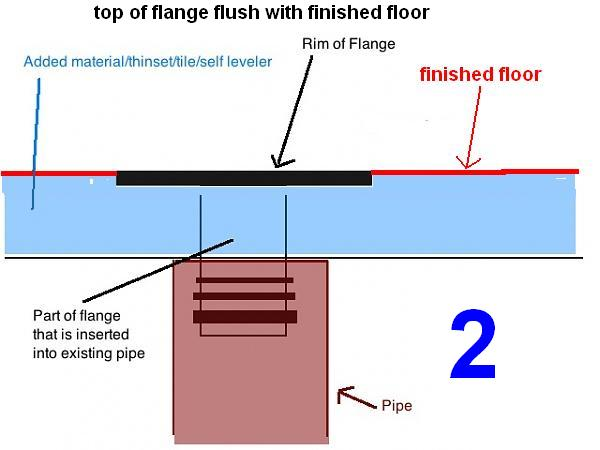 Toilet Flange Quot Too Tall Quot Plumbing Diy Home Improvement