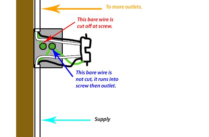 Question regarding bonding wires - Ontario Code?-diagram.jpg