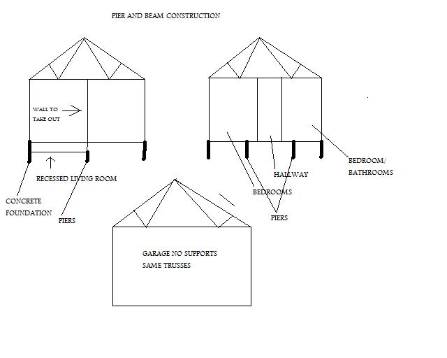 load bearing wall or not  - remodeling