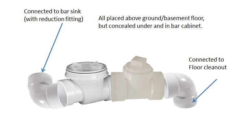 Use Cleanout for Bar Drain (No backwater protection?)-diagram.jpg