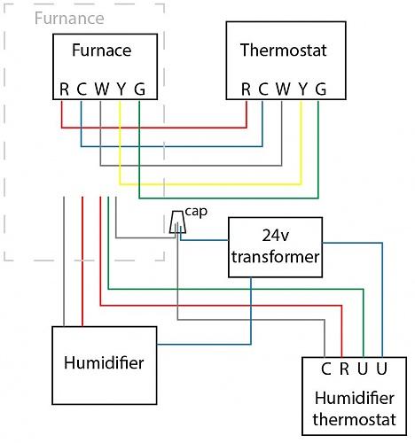 Wiring Help - Hvac