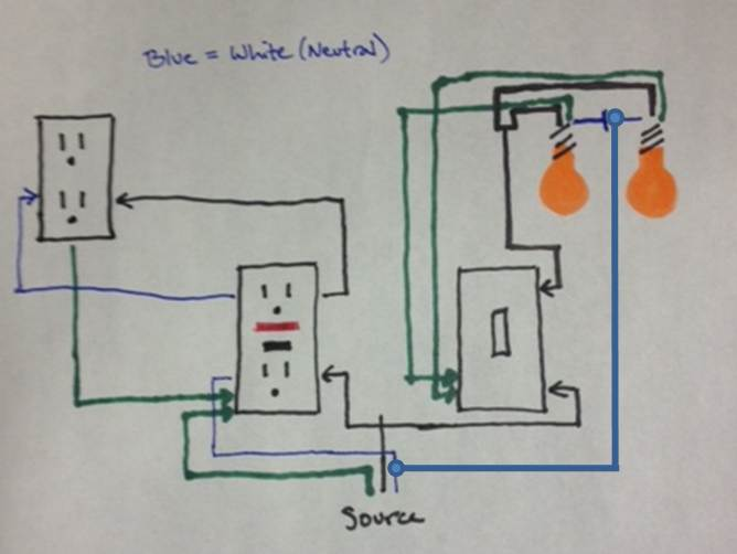 GFI Outlet / Seperate Light Switch - Light won't turn off!?-diagram ...